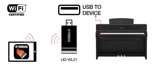 B. Conexión inalámbrica mediante WiFi. *Varía en cada zona