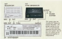 photo:A connection diagram from the TX7 catalog. The catalog feature explanations with the TX7 and QX7 connected to a DX7.