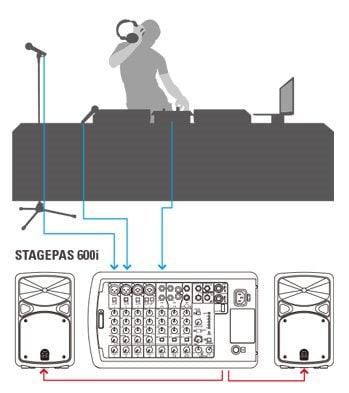 DJs móviles